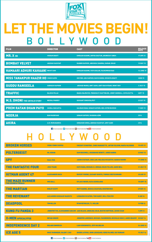 Fox Star Studios Release Dates Of The Upcoming Films