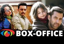 Top 10 Highest Grossing Movies Of 2015