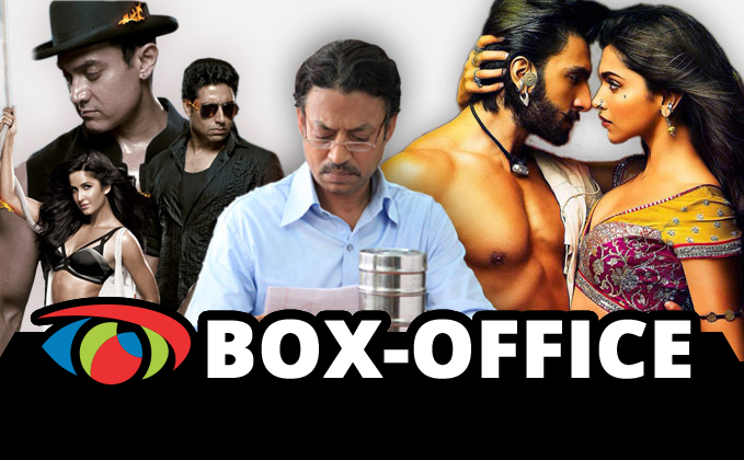 Bollywood Box Office Verdict 2013