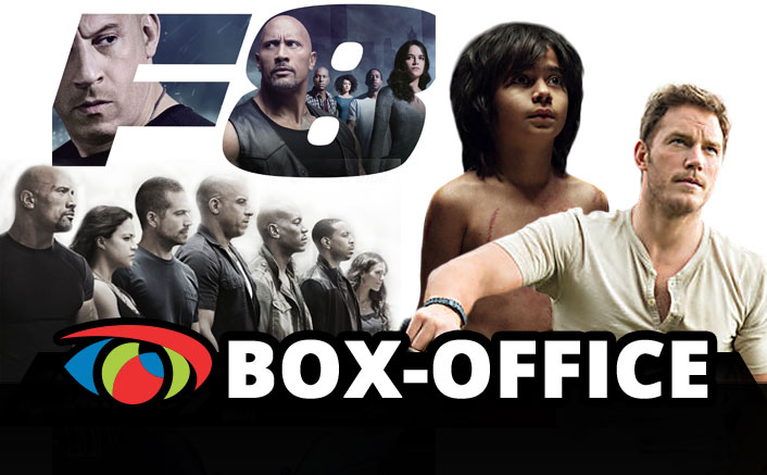Hollywood Movies Which Entered 100 Crore Club In India