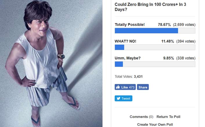 Zero Box Office: Could It Bring in 100 Crores+ In 3 Days? Check Out The Poll Results!