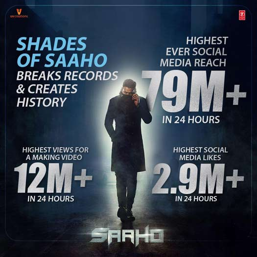 Breaking records again, Shades of Saaho chapter 2 attains highest social media reach