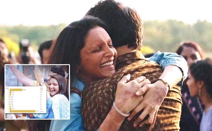 Chhapaak: IMDb Score of Deepika Padukone's Film Falls Down To 4.6, 4000 1* Ratings