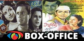 From Dilip Kumar's Shaheed To Dev Anand's Ziddi - Top Bollywood Grossers Of 1948