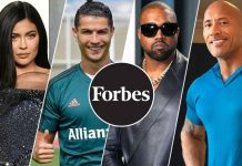 Kylie Jenner (4453 Crores) RULES Despite Being ONLY Women In Top 10; Cristiano Ronaldo, Kanye West Follow – Forbes 100 List Of Highest Paid Celebrities