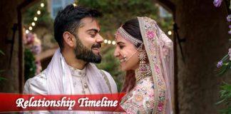 Virat Kohli & Anushka Sharma Relationship Timeline: The Pastel Love & A Lifetime Of Happiness!