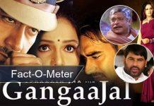Ajay Devgn's Gangaajal & Sadhu Yadav Controversy