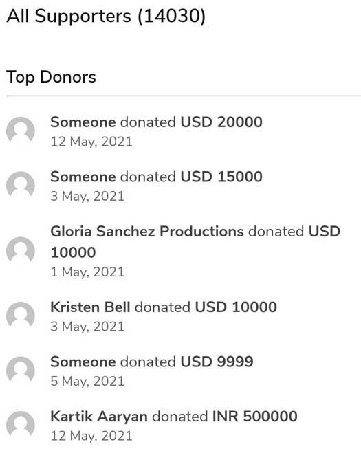 Kartik Aaryan Makes A Generous Contribution For Priyanka Chopra Jonas' Fundraiser Give India