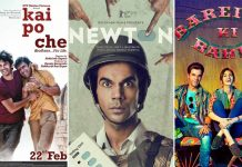 8 times Rajkummar Rao convinced us that he's Bollywood's best bet today